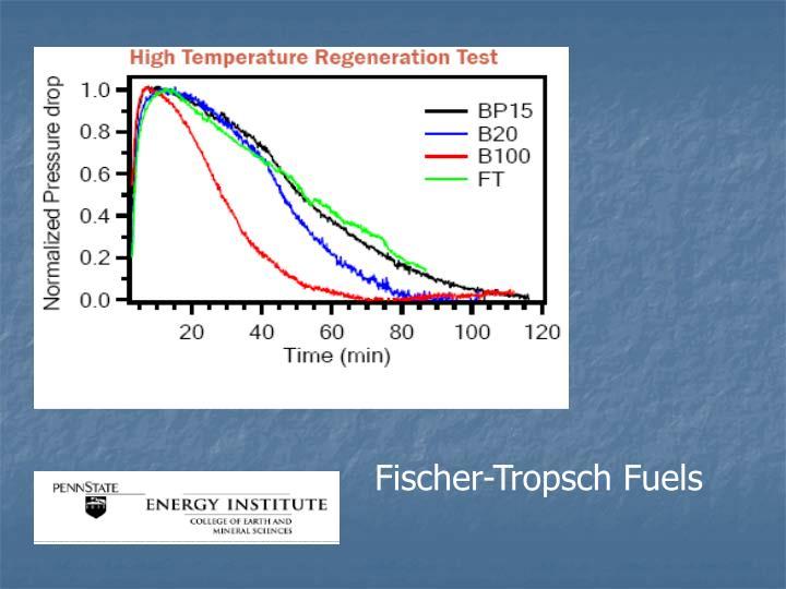 Fischer-Tropsch Fuels