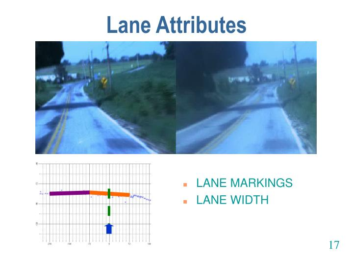 Lane Attributes