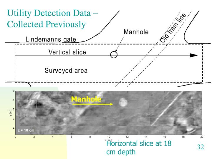 Utility Detection Data –
