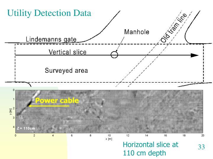 Utility Detection Data