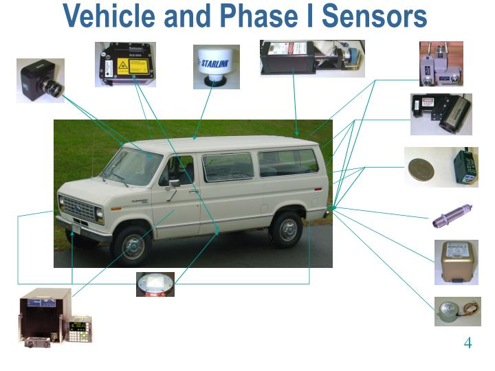 Vehicle and Phase I Sensors
