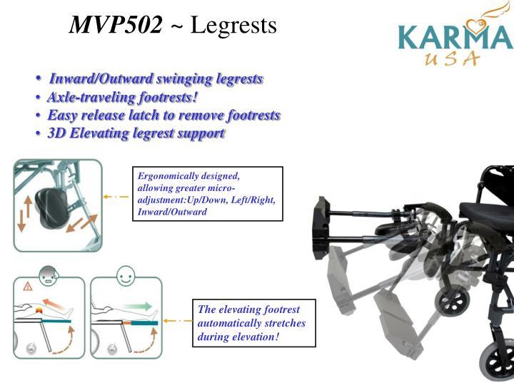 MVP502
