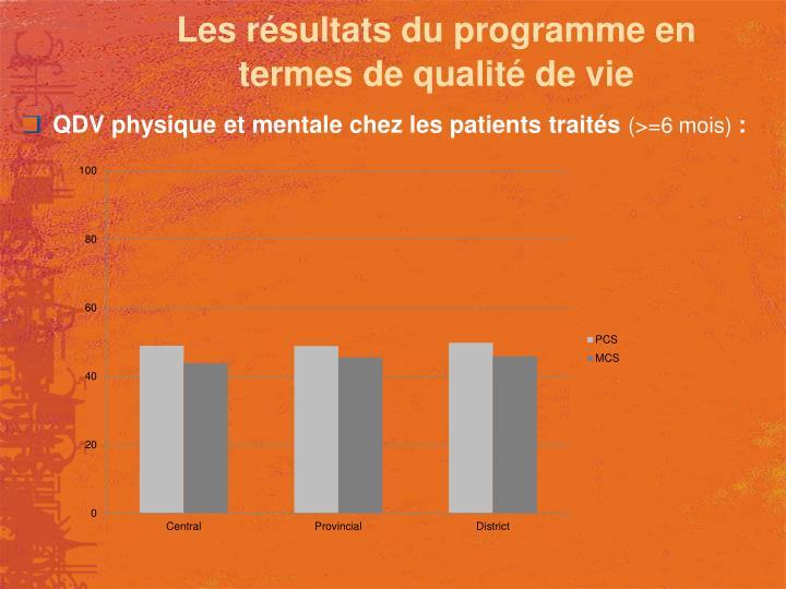 Les résultats du programme en termes de qualité de vie