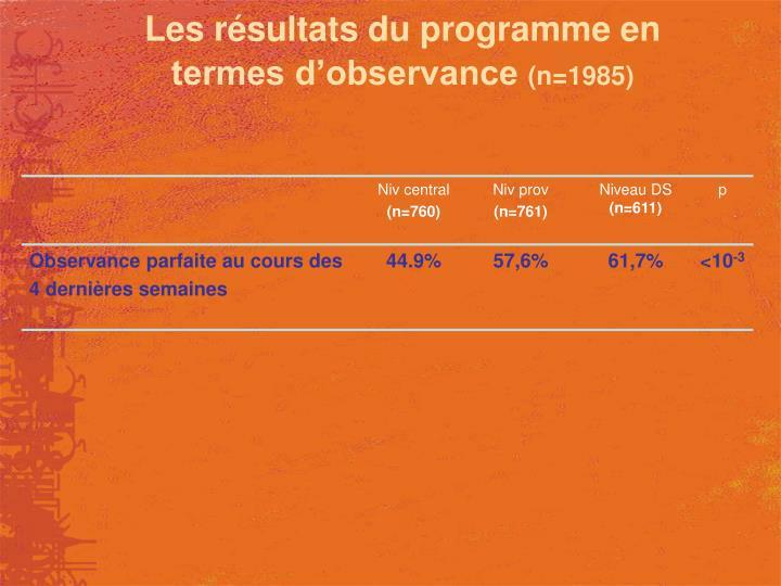Les résultats du programme en termes d'observance