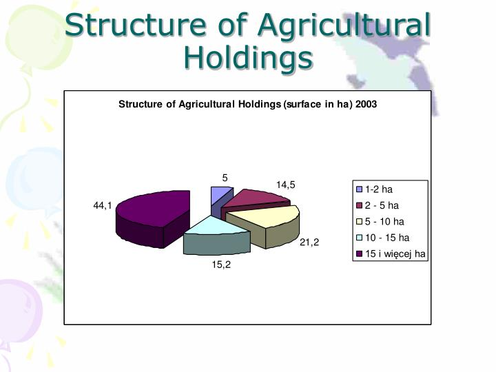 Structure of Agricultural Holdings