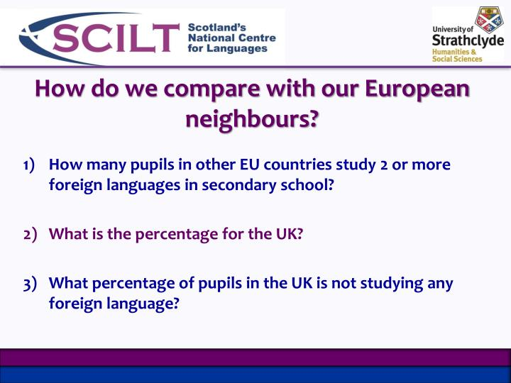 How do we compare with our European neighbours?
