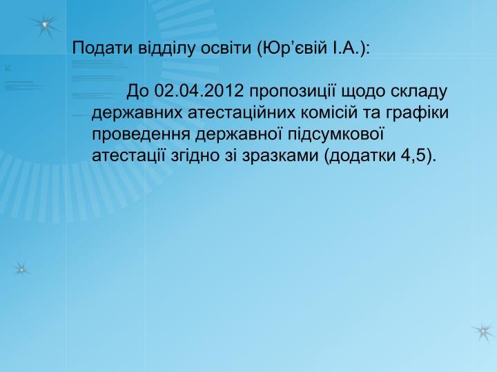 Подати відділу освіти (Юр'євій І.А.):