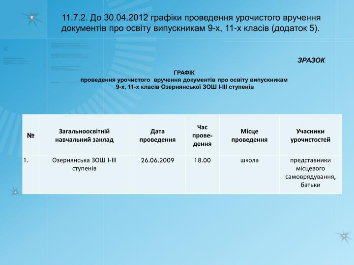 11.7.2.  30.04.2012         9-, 11-  ( 5).