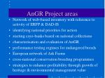 angr project areas