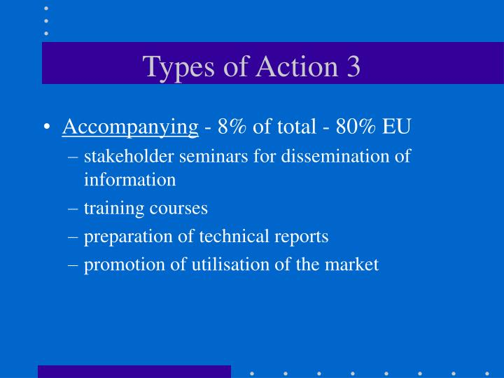 Types of Action 3