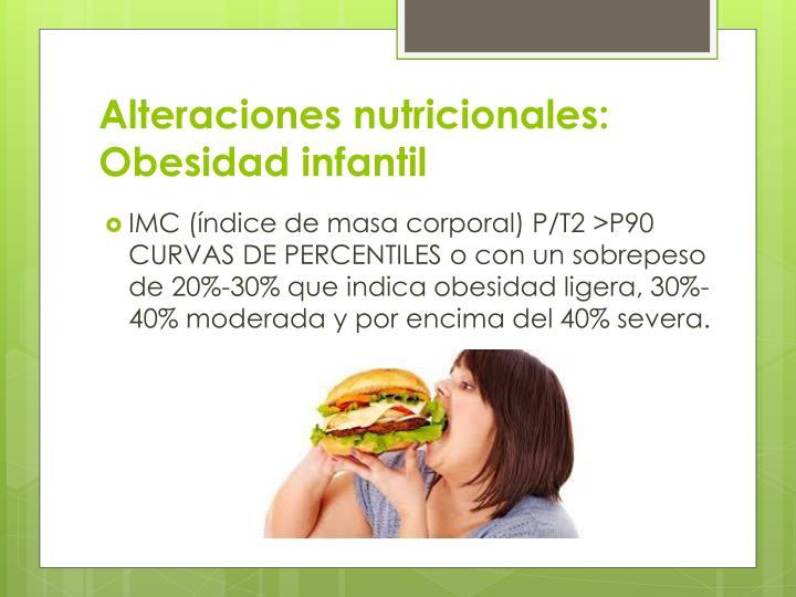 Alteraciones nutricionales: Obesidad infantil
