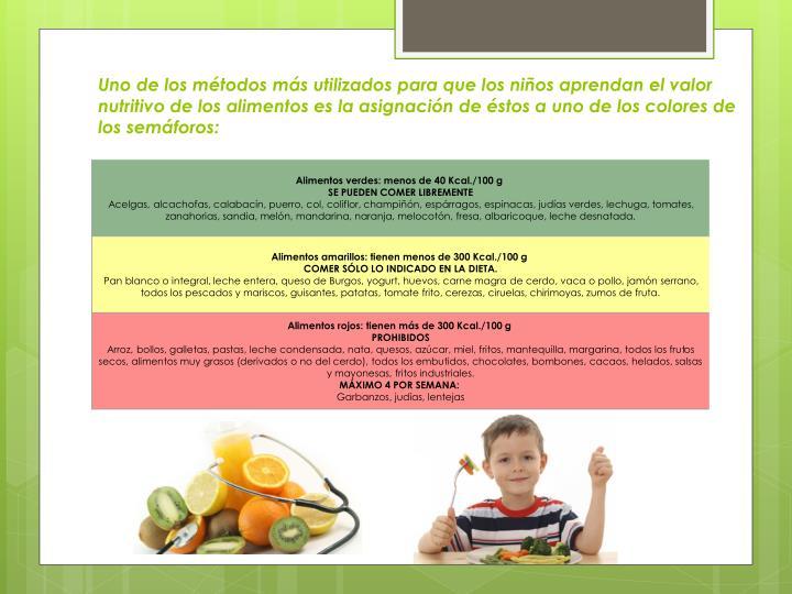 Uno de los métodos más utilizados para que los niños aprendan el valor nutritivo de los alimentos es la asignación de éstos a uno de los colores de los semáforos: