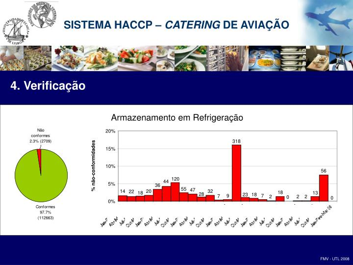 SISTEMA HACCP –