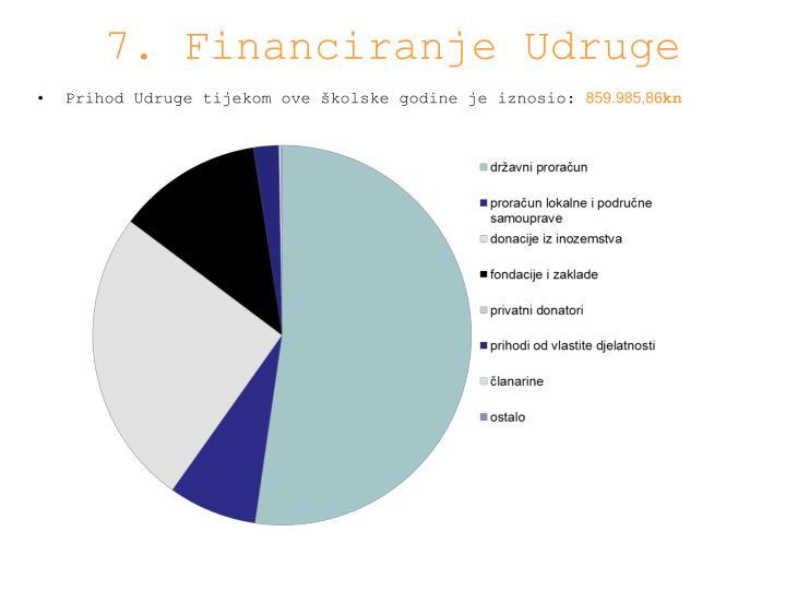 7. Financiranje Udruge