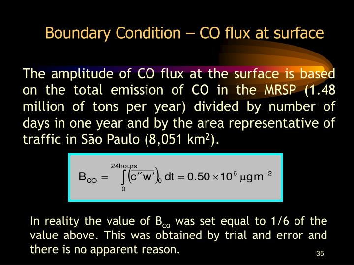 Boundary Condition – CO flux at surface