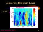 convective boundary layer