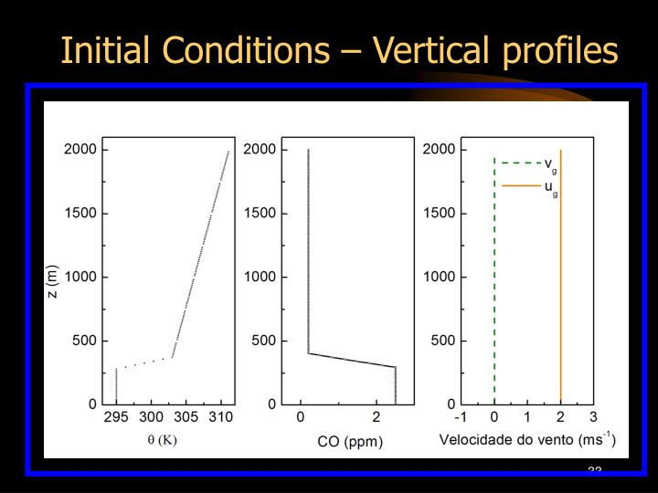 Initial Conditions – Vertical profiles