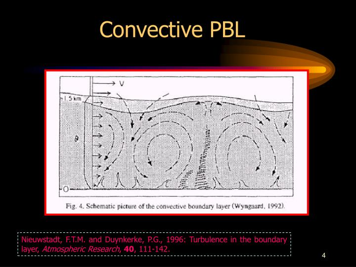 Convective PBL