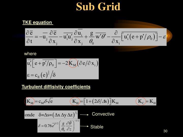 Sub Grid