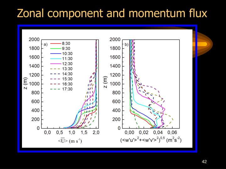 Zonal component and momentum flux