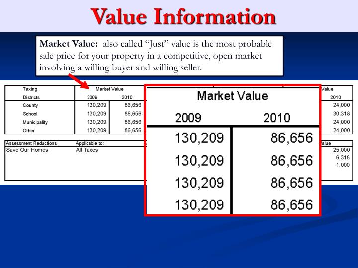 Value Information