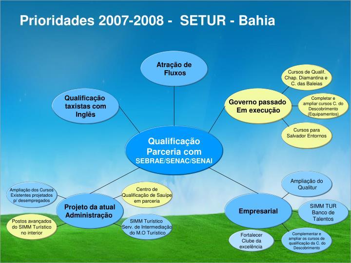 Prioridades 2007-2008 -  SETUR - Bahia