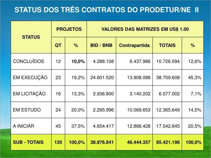 STATUS DOS TRÊS CONTRATOS DO PRODETUR/NE  II