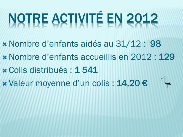 Nombre d'enfants aidés au 31/12 :