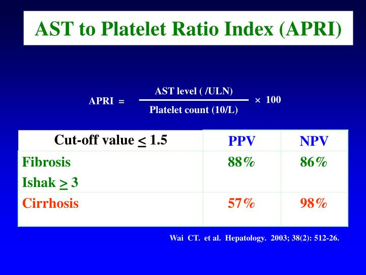 AST to Platelet Ratio Index (APRI)