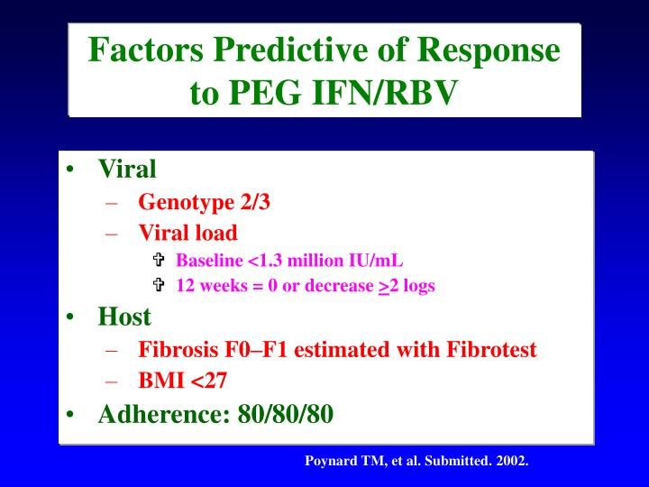 Factors Predictive of Response to PEG IFN/RBV
