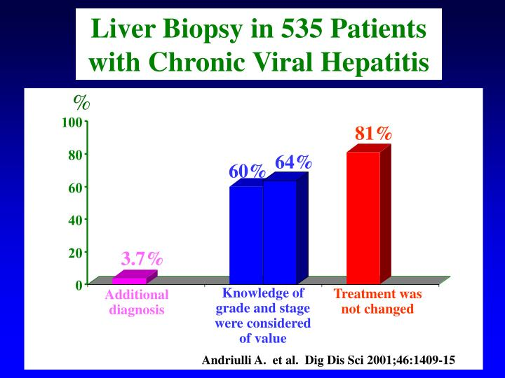 Liver Biopsy in 535 Patients   with Chronic Viral Hepatitis