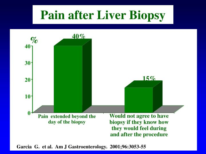 Pain after Liver Biopsy