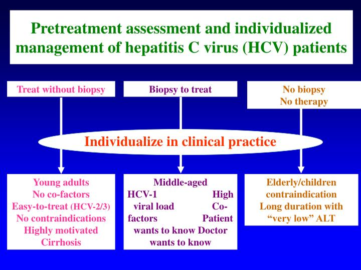 Pretreatment assessment and individualized management of hepatitis C virus (HCV) patients