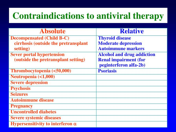 Contraindications to antiviral therapy