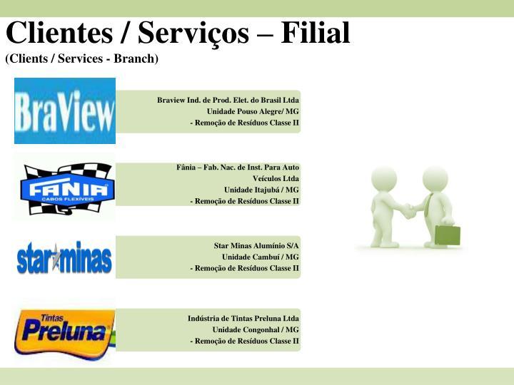 Clientes / Serviços – Filial