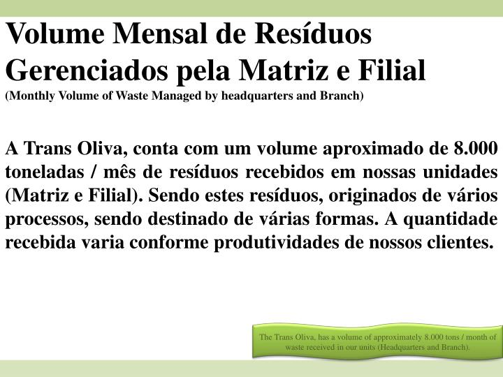 Volume Mensal de Resíduos Gerenciados pela Matriz e Filial