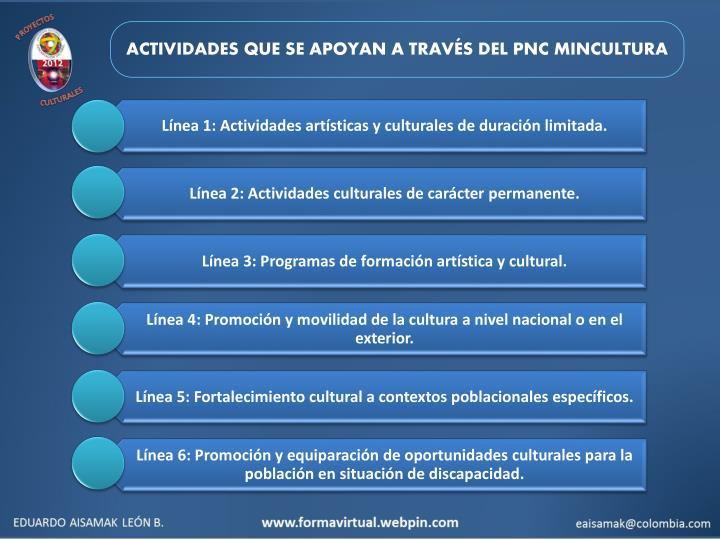 ACTIVIDADES QUE SE APOYAN A TRAVÉS DEL PNC MINCULTURA