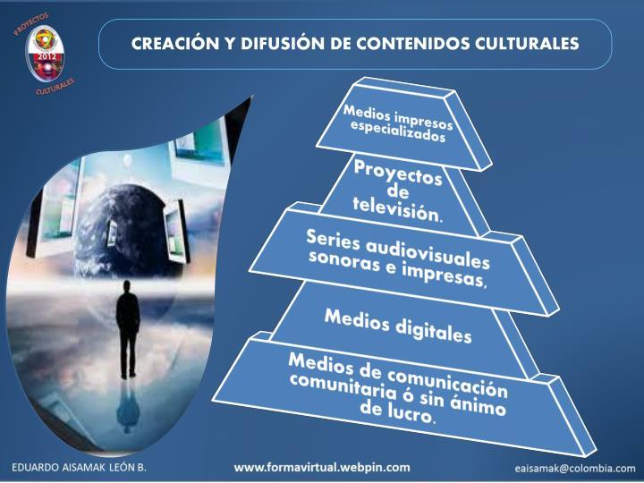 CREACIÓN Y DIFUSIÓN DE CONTENIDOS CULTURALES