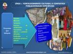 l nea 5 fortalecimiento cultural a contextos poblacionales espec ficos