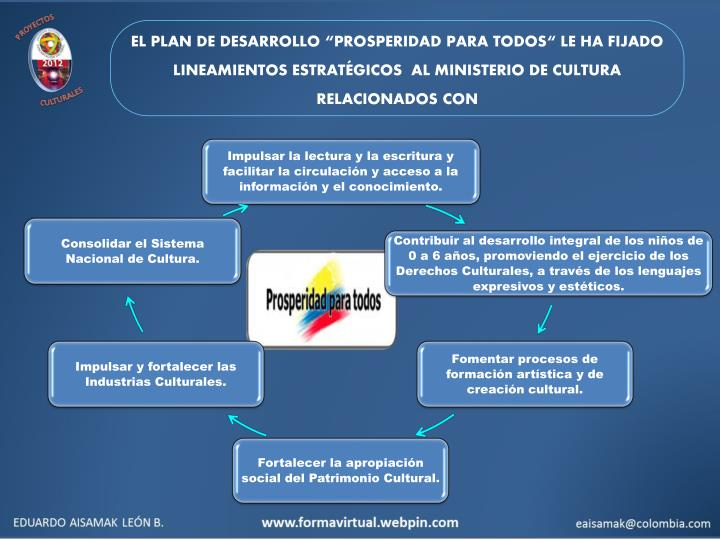 """EL PLAN DE DESARROLLO """"PROSPERIDAD PARA TODOS"""" LE HA FIJADO LINEAMIENTOS ESTRATÉGICOS  AL MINISTERIO DE CULTURA RELACIONADOS CON"""