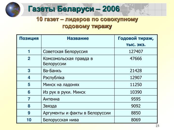 Газеты Беларуси – 2006
