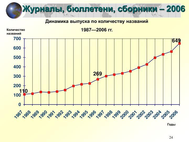 Журналы, бюллетени, сборники – 2006