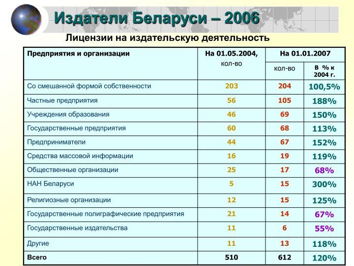 Издатели Беларуси – 2006