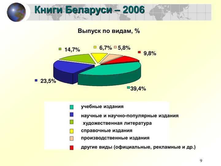 Книги Беларуси – 2006