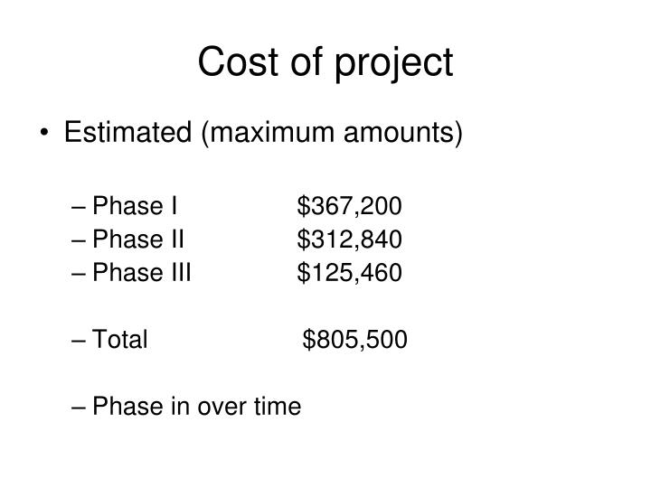 Cost of project