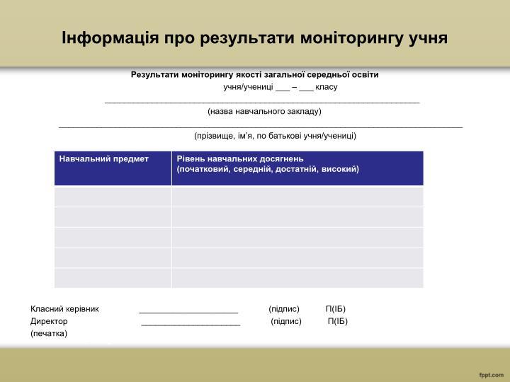 Інформація про результати моніторингу учня