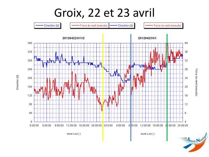 Groix, 22 et 23 avril