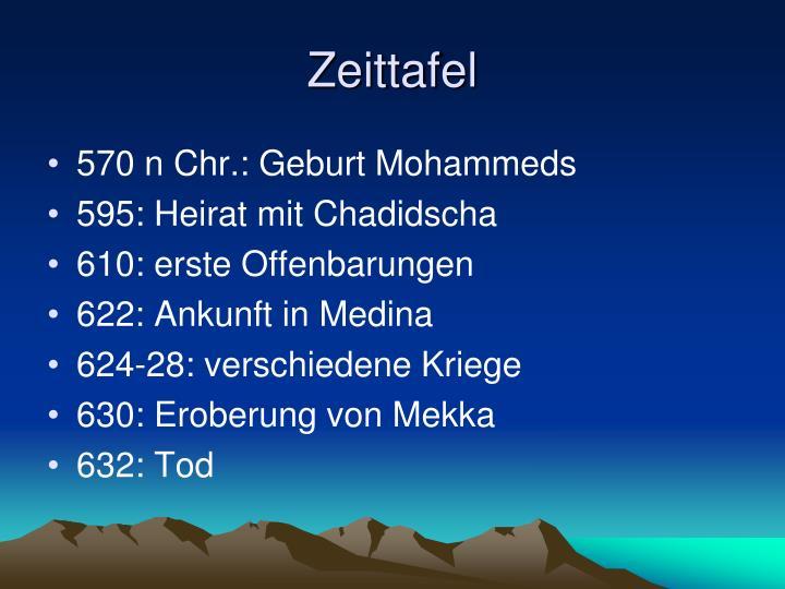 Zeittafel