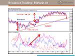 breakout trading bidvest 1