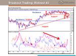 breakout trading bidvest 2